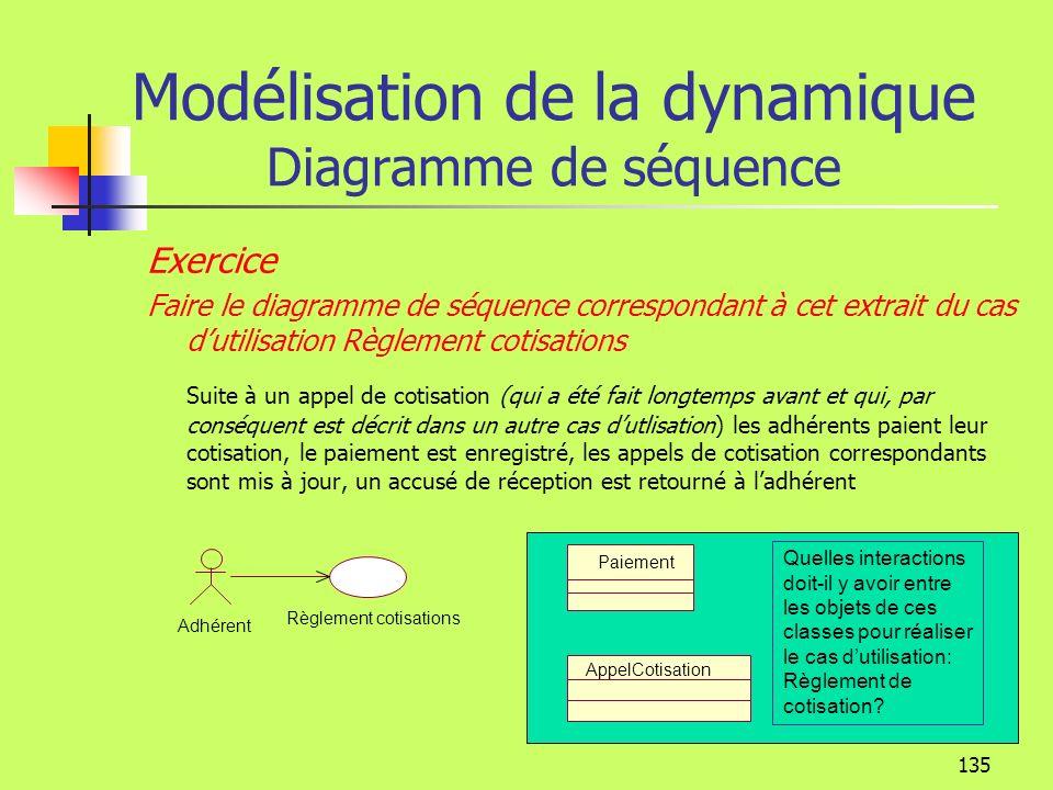 134 Modélisation de la dynamique Diagramme de séquence, concepts Événements (ou messages) Un diagramme de séquence montre les messages que les objets séchangent.
