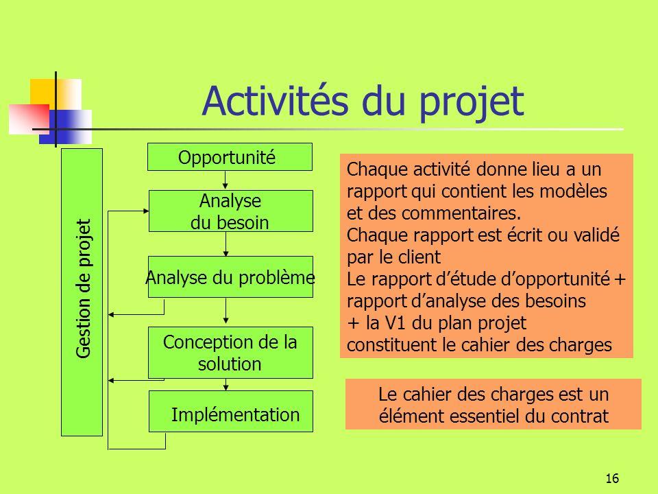 15 Activités du projet Toutes ces activités du projet ont une part de modélisation. Modélisation Du problème De la solution UML est un langage de modé