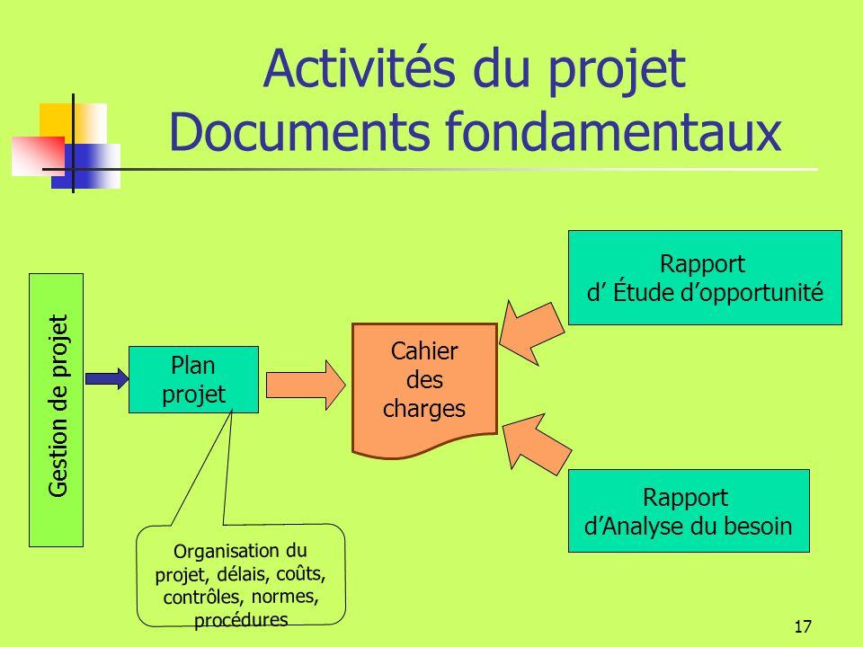 16 Activités du projet Chaque activité donne lieu a un rapport qui contient les modèles et des commentaires. Chaque rapport est écrit ou validé par le