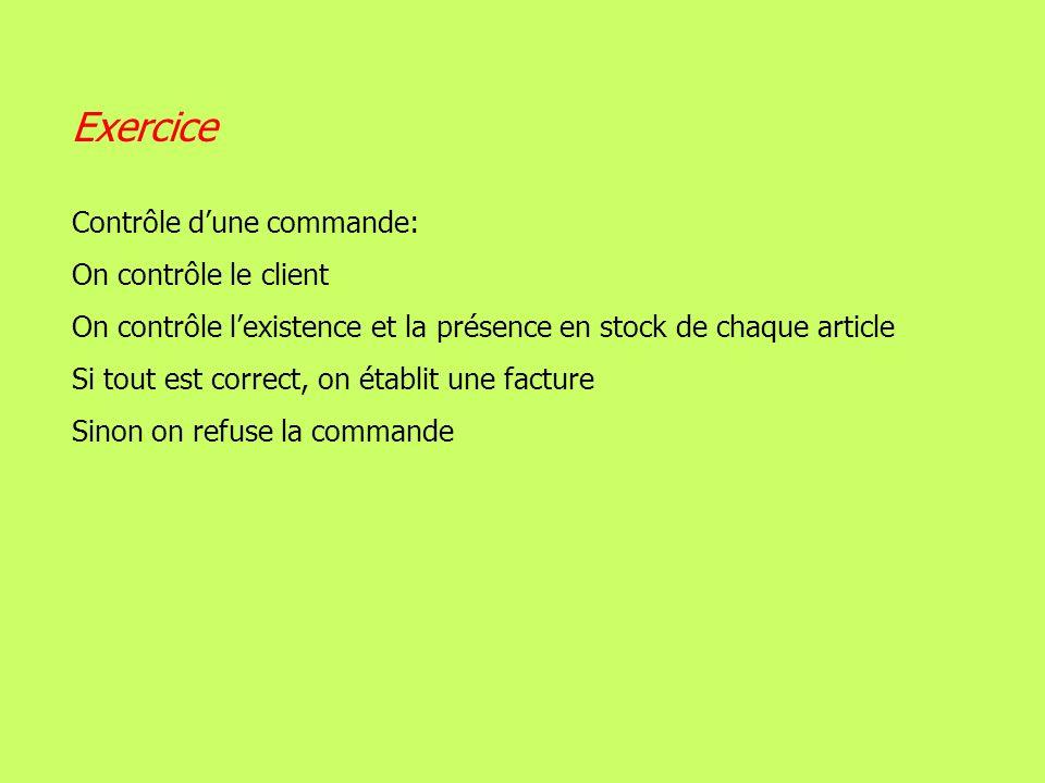 Choisir un thème Ecrire larticle Relire larticle Publier la revue « concurrent » On écrit n article, chacun est relu. Les différents articles peuvent