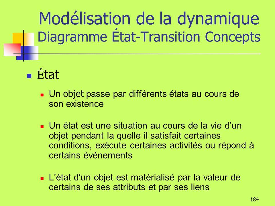 183 Modélisation de la dynamique Diagramme État-Transition Naît Agit sur les autres objets en envoyant des messages Est modifié par les autres objets en recevant des messages Meurt La vie dun objet: