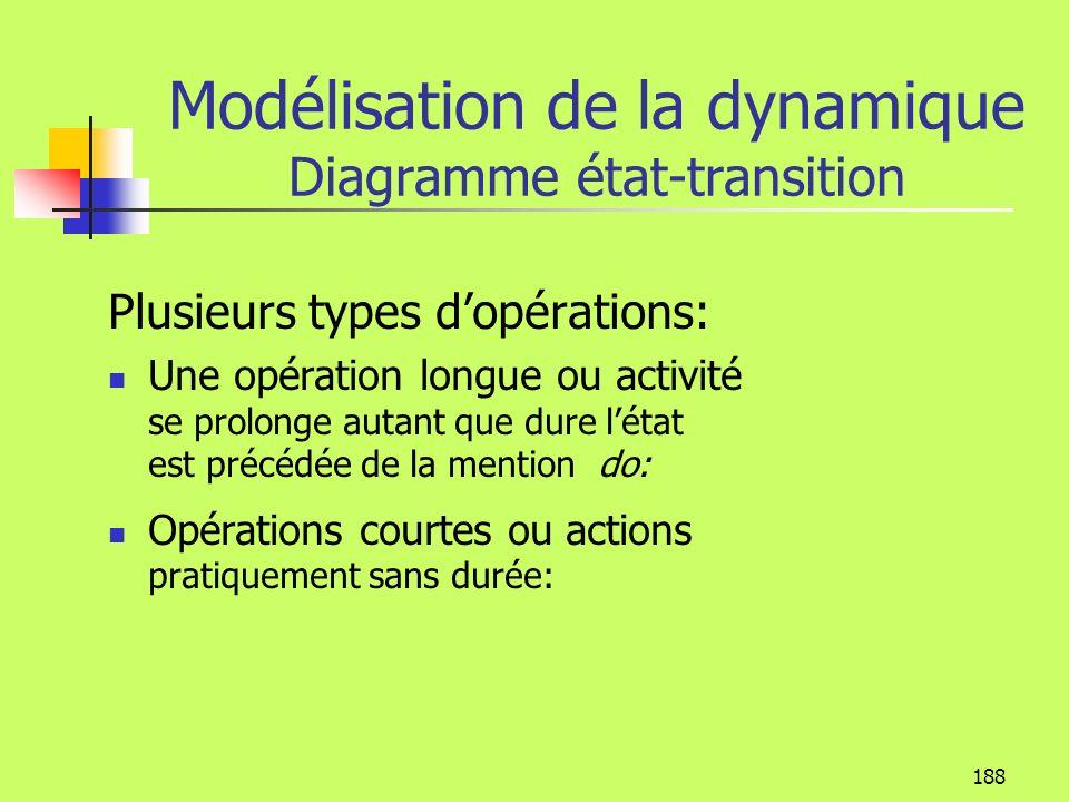 Diagramme état-transition commande commande valide entry: mise en attente exit/^: bon de préparation commande invalide commande servie commande en enr