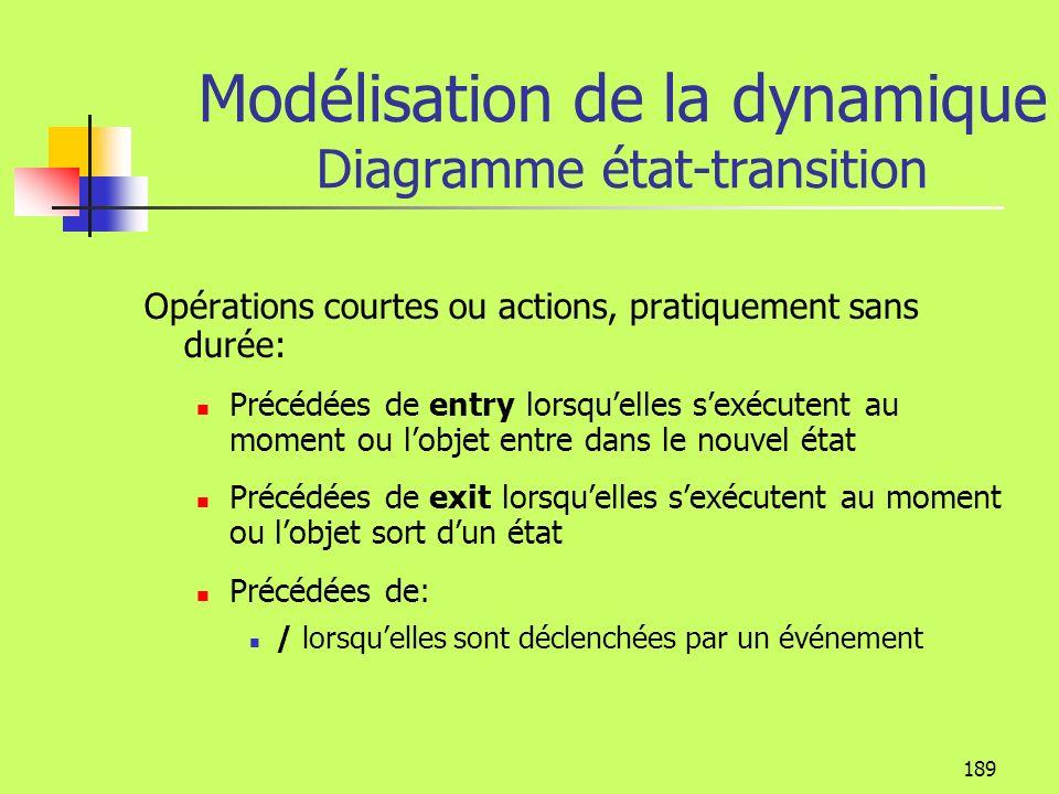 188 Modélisation de la dynamique Diagramme état-transition Plusieurs types dopérations: Une opération longue ou activité se prolonge autant que dure l