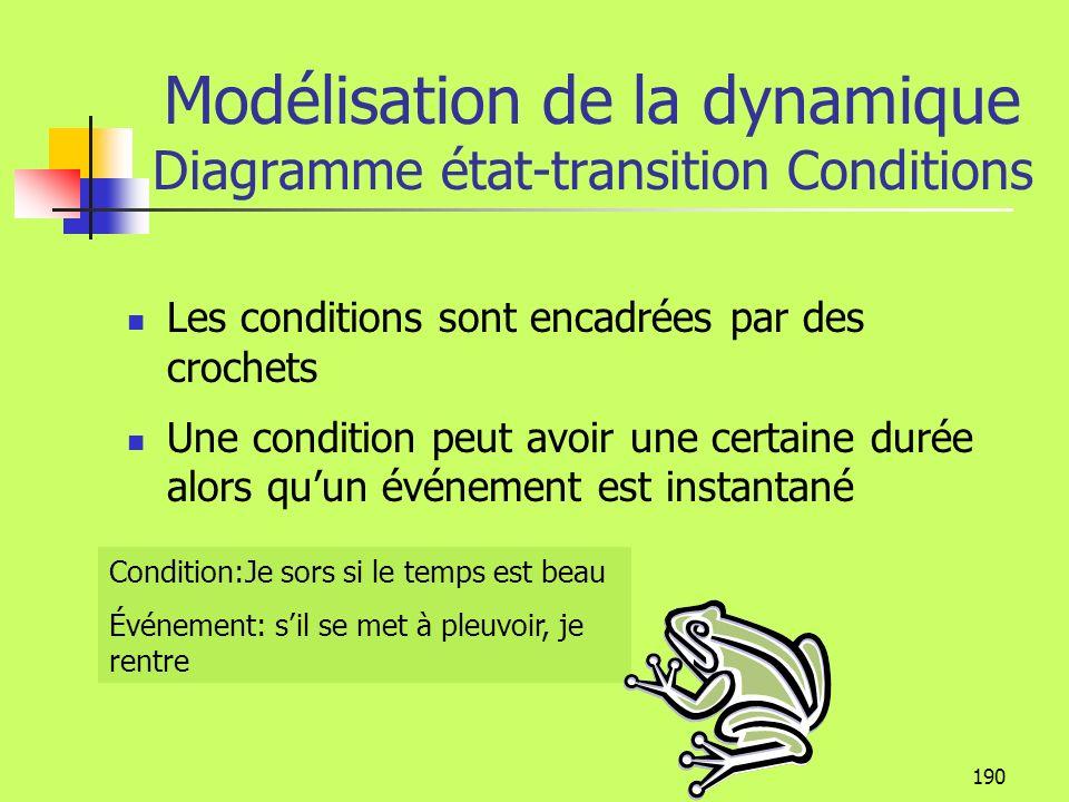 189 Modélisation de la dynamique Diagramme état-transition Opérations courtes ou actions, pratiquement sans durée: Précédées de entry lorsquelles sexé