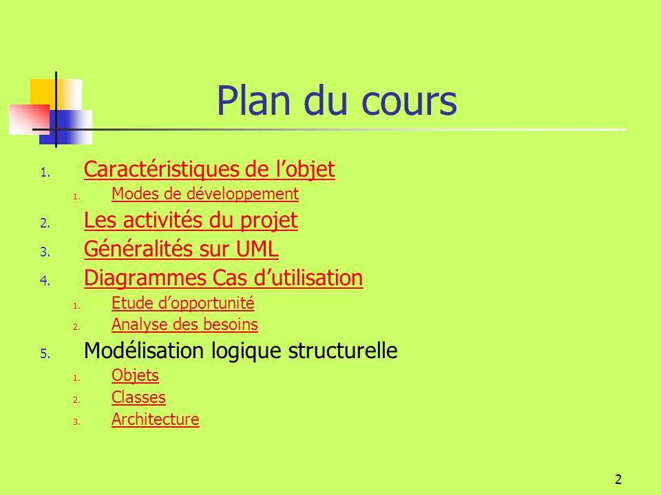 122 Modélisation structurelle Représentation de larchitecture UML offre des notations destinées à découper Le système dinformation Le logiciel À isoler les éléments du logiciel