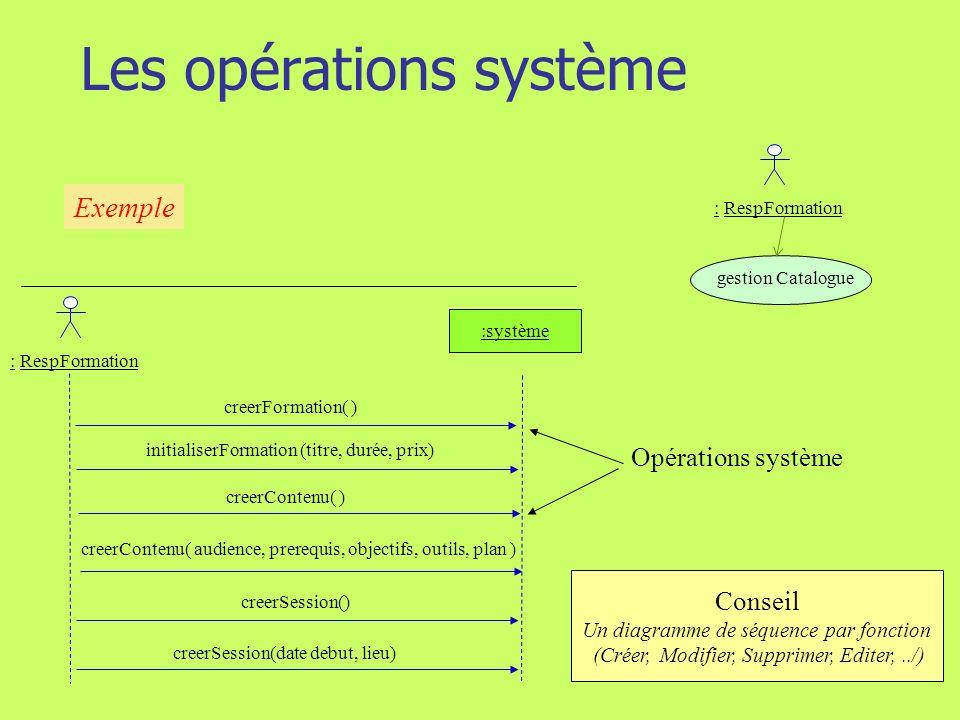Représentation du dialogue entre lacteur et le système.