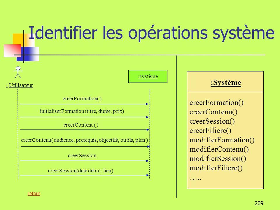 Les opérations système Opérations système :système : RespFormation initialiserFormation (titre, durée, prix) creerFormation( ) creerContenu( ) creerContenu( audience, prerequis, objectifs, outils, plan ) creerSession(date debut, lieu) creerSession() gestion Catalogue Exemple Conseil Un diagramme de séquence par fonction (Créer, Modifier, Supprimer, Editer,../) : RespFormation