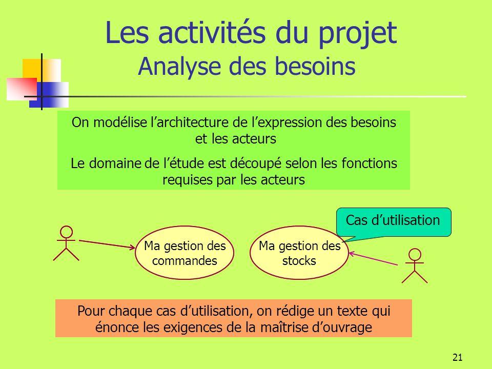 20 Les activités du projet Analyse des besoins Exprimer les fonctionnalités demandées au système dinformation +autres besoins (performance, sécurité,