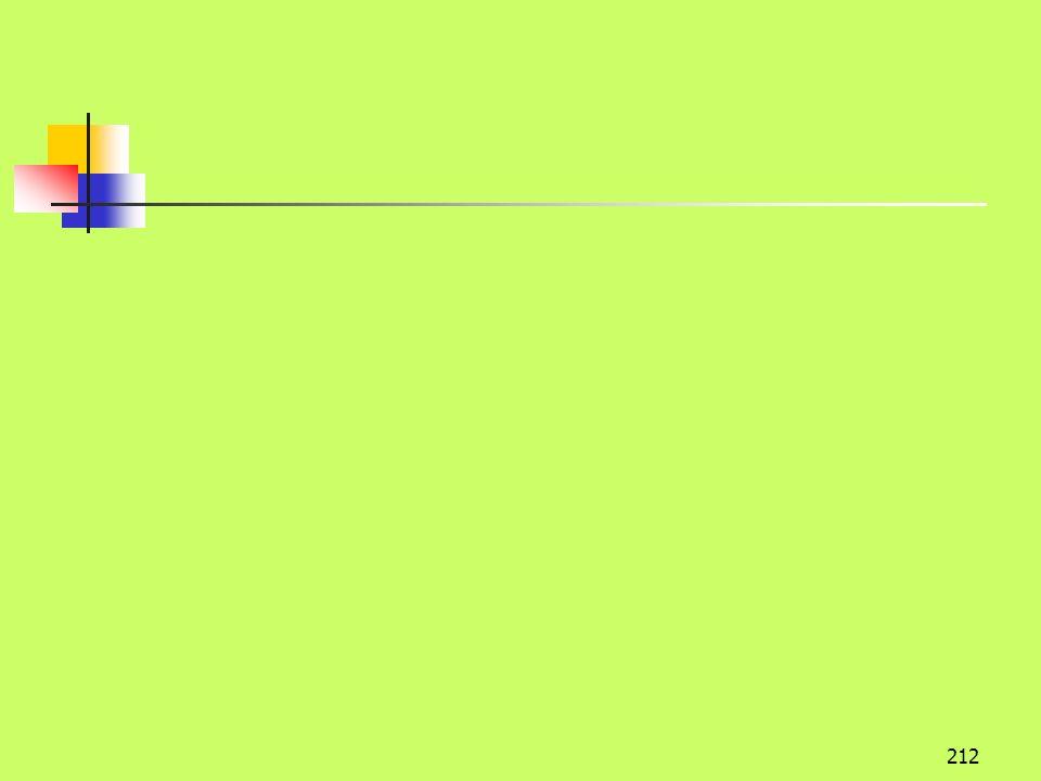 Description des données Référence matière, Adresse de l élève, Nombre d heures, Nom de la classe, Nom de l élève, Nom du professeur, Valeur de la note, Numéro de salle, Prénom de l élève Règles de gestion A chaque classe est attribuée une seule salle de cour Chaque matière est enseignée par un seul professeur Pour chaque classe et chaque matière est défini un nombre fixe d heures de cours A chaque élève est attribuée une seule note par matière L établissement scolaire gère les emplois du temps des professeurs, des élèves et le contrôle des connaissances.