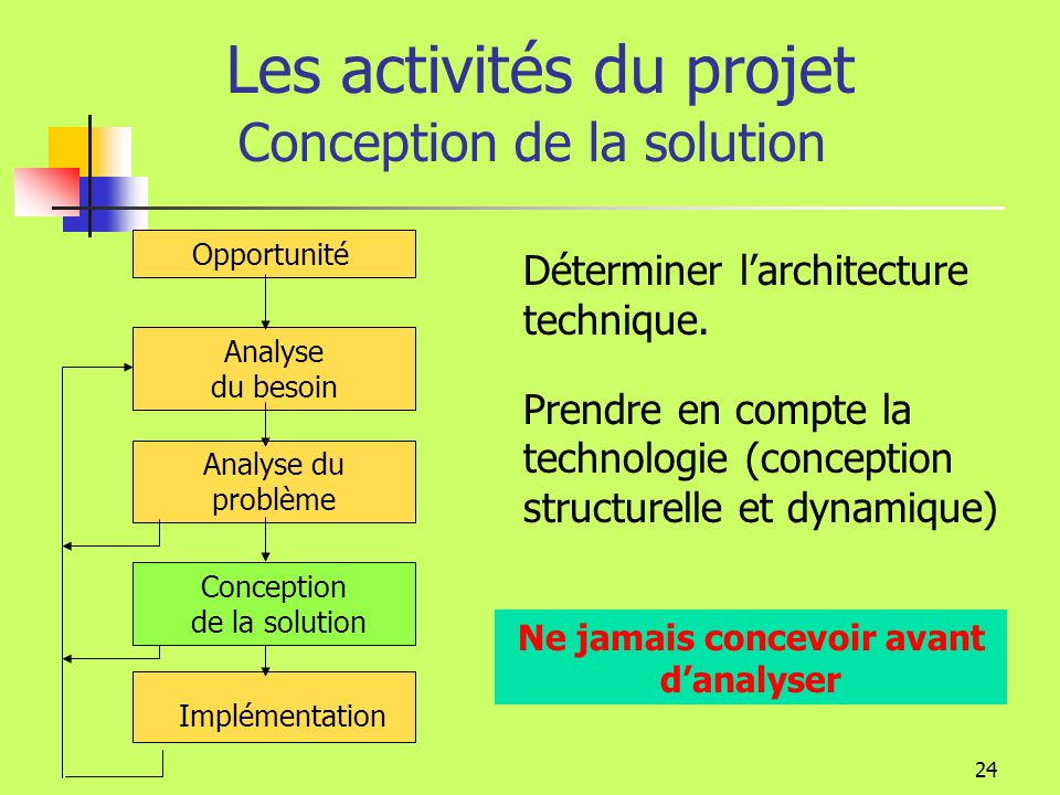 23 Les activités du projet Analyse du problème Entités Commande Préparer commande Client VentesEntrepôt Commande annulée Commande expédiée Enregistrer