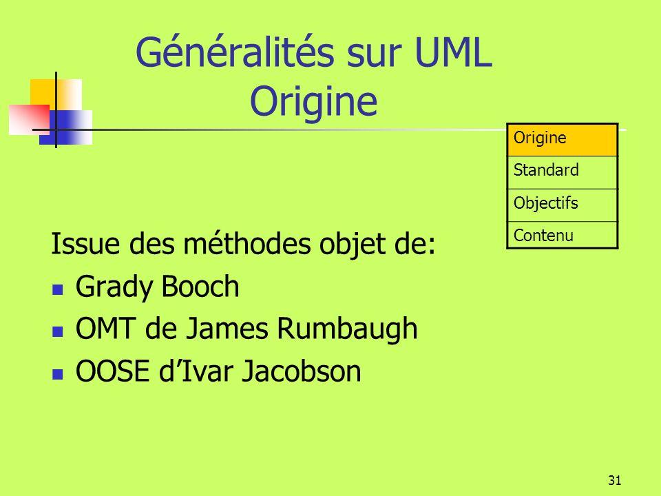 30 Généralités sur UML Origine Standard Objectifs Outils Contenu.