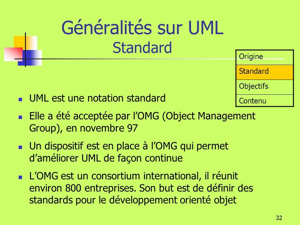 31 Généralités sur UML Origine Issue des méthodes objet de: Grady Booch OMT de James Rumbaugh OOSE dIvar Jacobson Origine Standard Objectifs Contenu