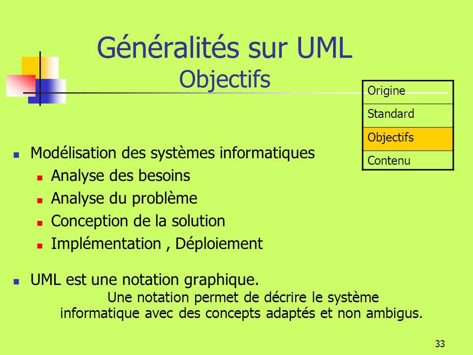 32 Généralités sur UML Standard UML est une notation standard Elle a été acceptée par lOMG (Object Management Group), en novembre 97 Un dispositif est en place à lOMG qui permet daméliorer UML de façon continue LOMG est un consortium international, il réunit environ 800 entreprises.