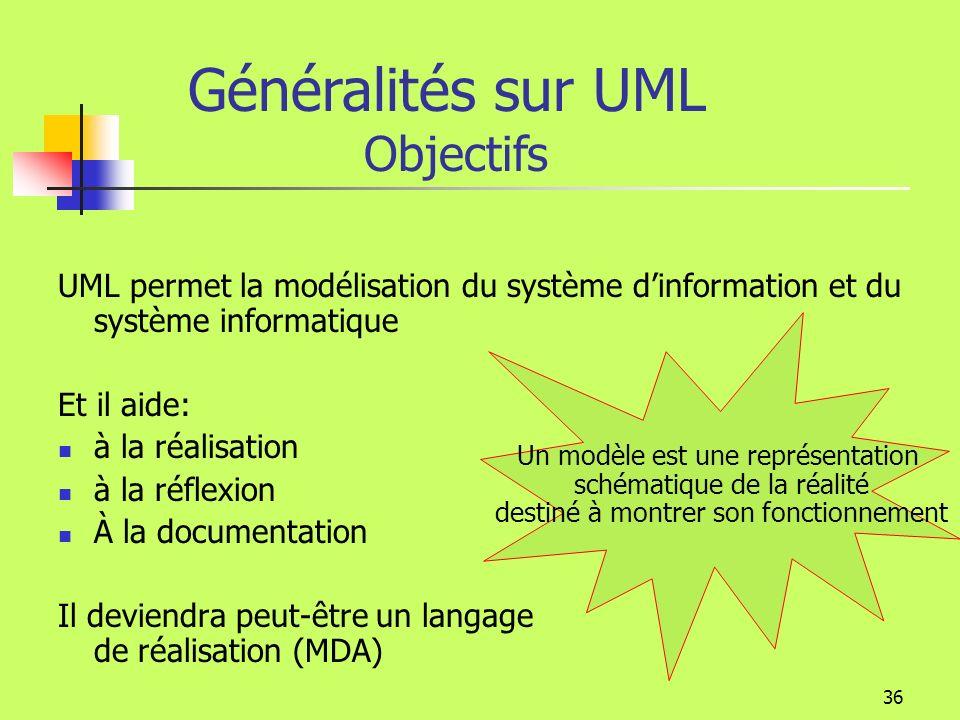 35 Généralités sur UML Objectifs UML est bien adapté à la démarche itérative Analyse du problème Analyse des besoins Implémentation Déploiement Concep