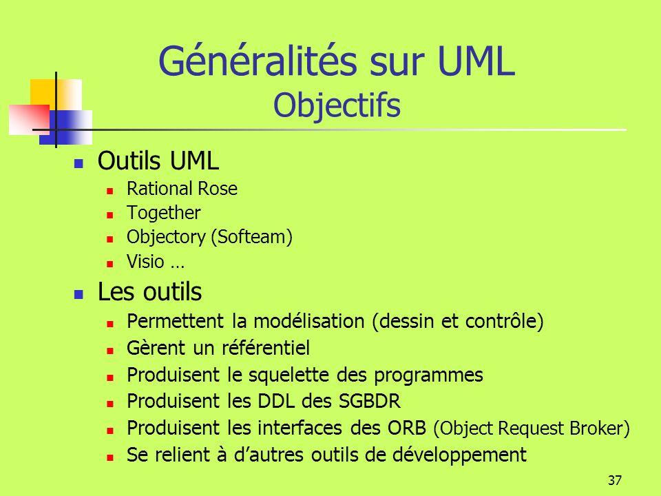 36 UML permet la modélisation du système dinformation et du système informatique Et il aide: à la réalisation à la réflexion À la documentation Il deviendra peut-être un langage de réalisation (MDA) Généralités sur UML Objectifs Un modèle est une représentation schématique de la réalité destiné à montrer son fonctionnement