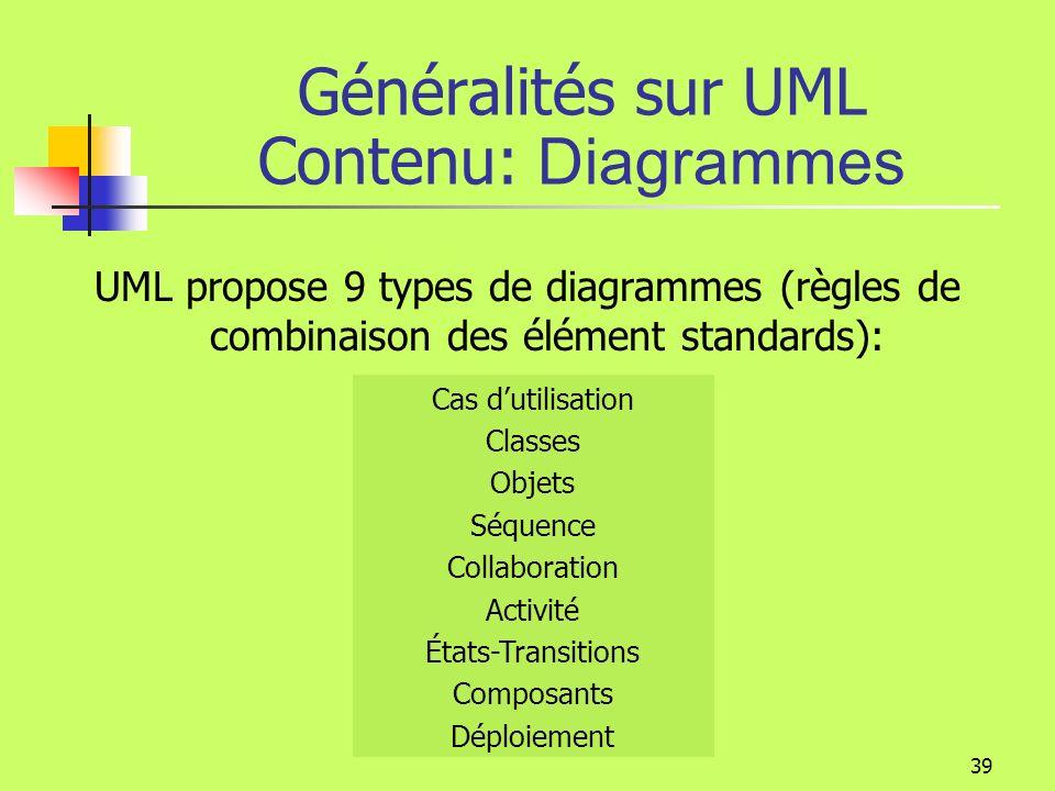 38 Généralités sur UML Contenu: Éléments UML propose des éléments de modélisation qui ont une définition sémantique et un graphisme Exemples Origine Standard Objectifs Contenu Métier Acteur Paquetage Classe Gestion articles Client raisonSociale calculerRemise Composant