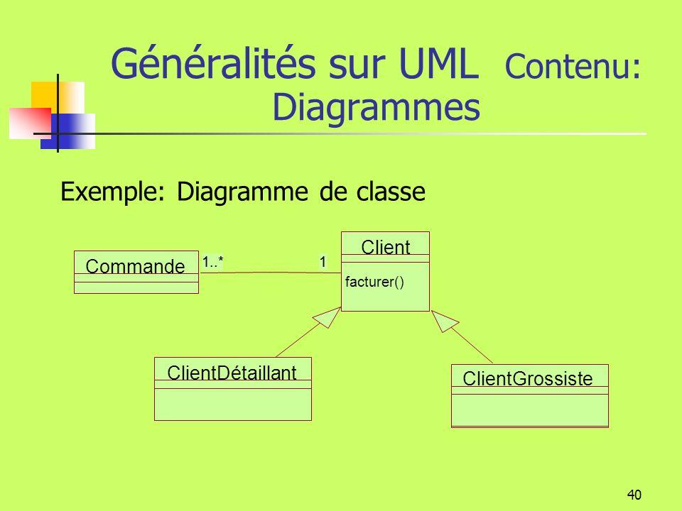 39 Généralités sur UML Contenu: Diagrammes UML propose 9 types de diagrammes (règles de combinaison des élément standards): Cas dutilisation Classes Objets Séquence Collaboration Activité États-Transitions Composants Déploiement
