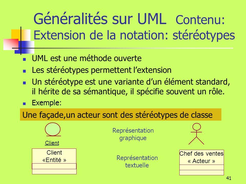 40 Généralités sur UML Contenu: Diagrammes Exemple: Diagramme de classe ClientDétaillant ClientGrossiste Commande Client facturer() 11..*1