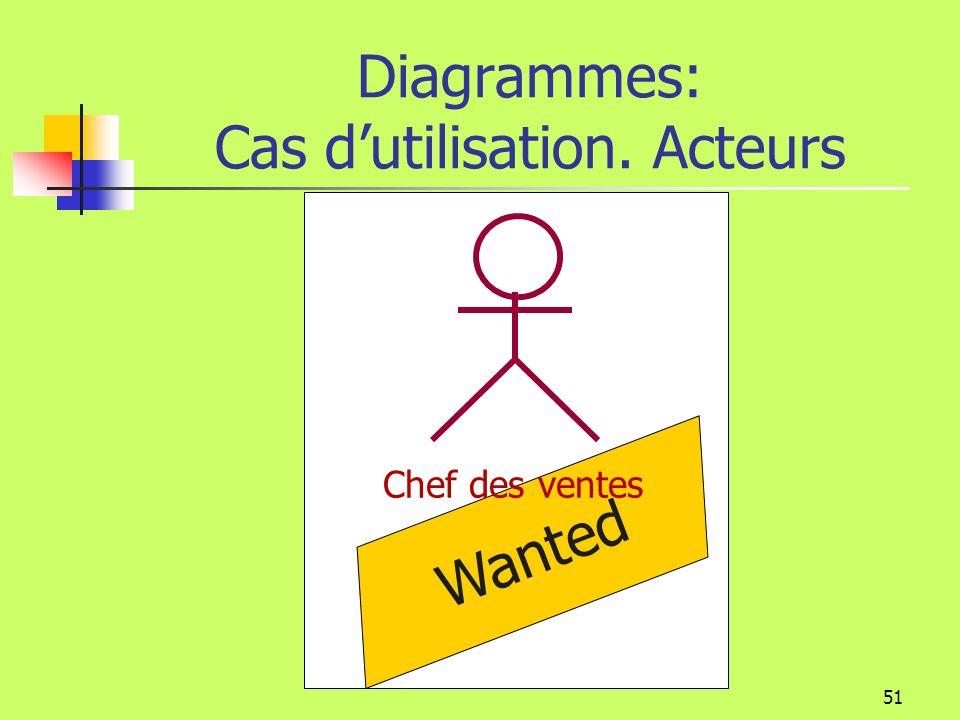50 Diagrammes: Cas dutilisation. Acteurs Le domaine du projet est découpé en cas dutilisation Chaque cas dutilisation représente une fonction du systè