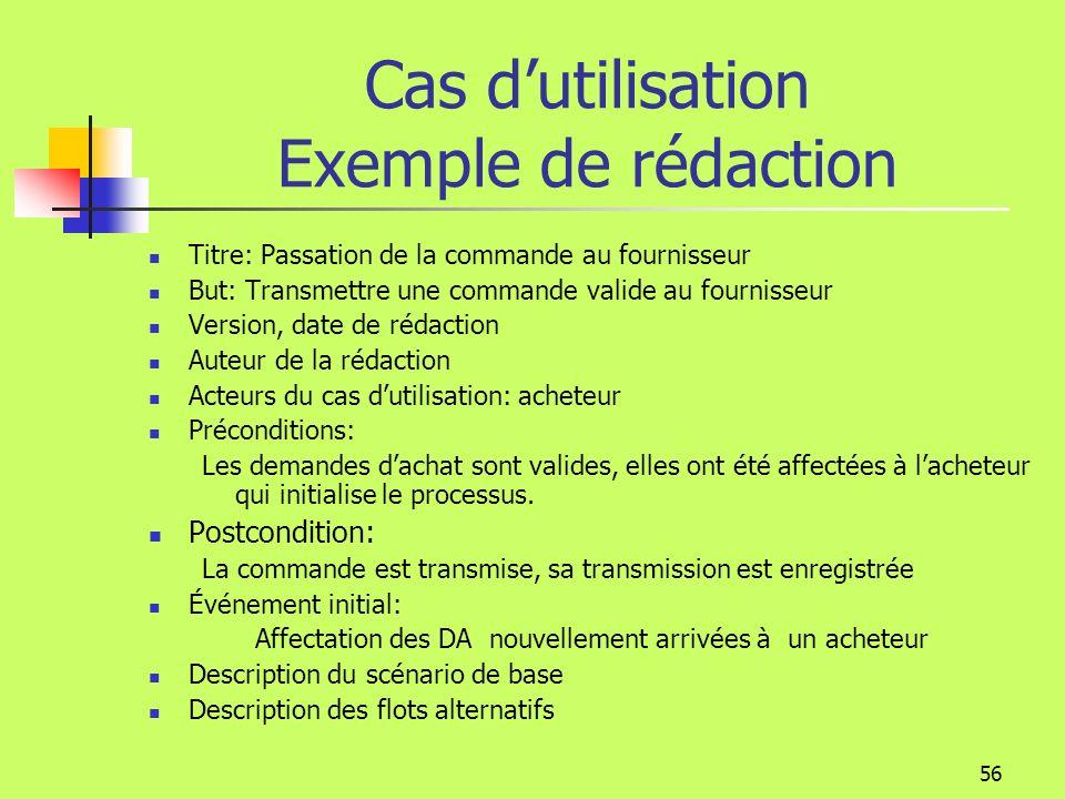 55 Diagrammes:Cas dutilisation Chaque cas dutilisation est accompagné dun texte et éventuellement de diagrammes Ceux-ci expriment les exigences du cli