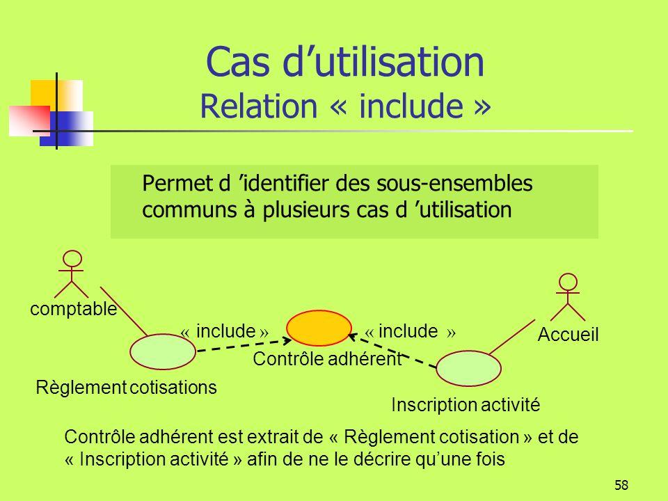57 Diagramme de cas dutilisation Relations Les cas dutilisation peuvent être fractionnés. Puis reliés. relation « include » relation « extend » relati