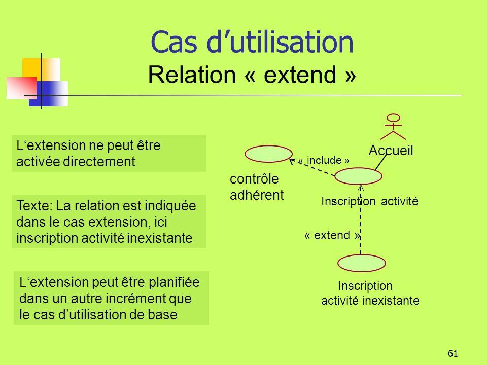 60 Cas dutilisation Relation « extend » Permet de décrire séparément certaines partis alternatives, optionnelles ou exceptionnelles Inscriptionactivité Accueil contrôle adhérent Inscriptionactivité inexistante « include » « extend » extension
