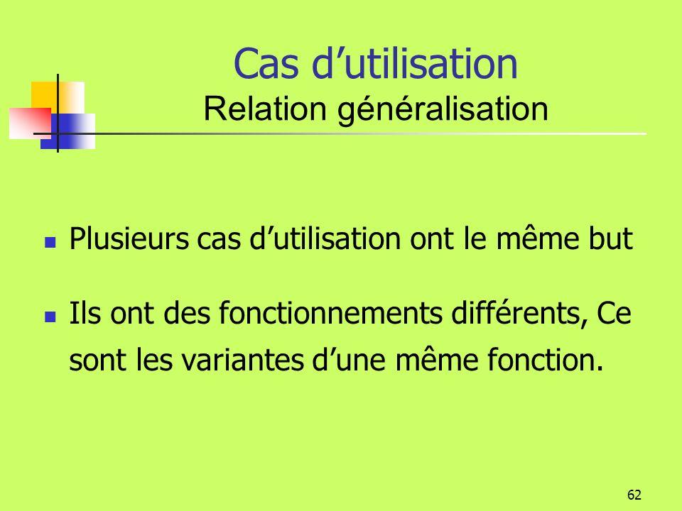 61 Cas dutilisation Relation « extend » Lextension peut être planifiée dans un autre incrément que le cas dutilisation de base Lextension ne peut être