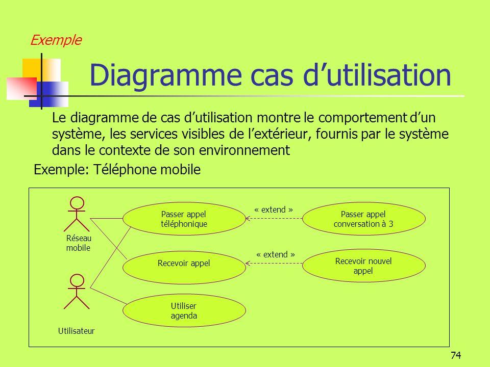 Cas dutilisation paiement par carte Ce cas dutilisation remplace le point 6 du cas dutilisation: « Traiter le passage en caisse ».