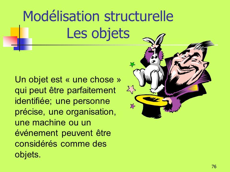 75 Modélisation logique structurelle Diagramme de classe Architecture du système dinformation du système informatique Objets Classes Paquetages