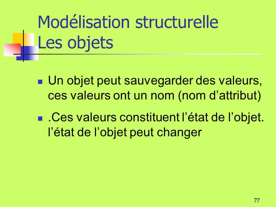 76 Modélisation structurelle Les objets Un objet est « une chose » qui peut être parfaitement identifiée; une personne précise, une organisation, une machine ou un événement peuvent être considérés comme des objets.
