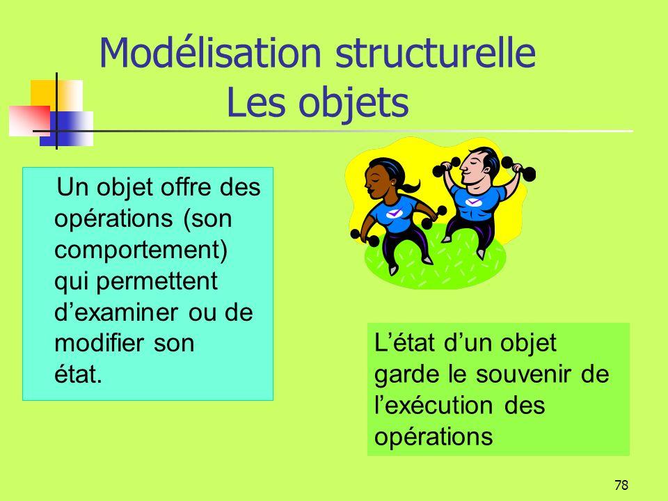 77 Modélisation structurelle Les objets Un objet peut sauvegarder des valeurs, ces valeurs ont un nom (nom dattribut).Ces valeurs constituent létat de