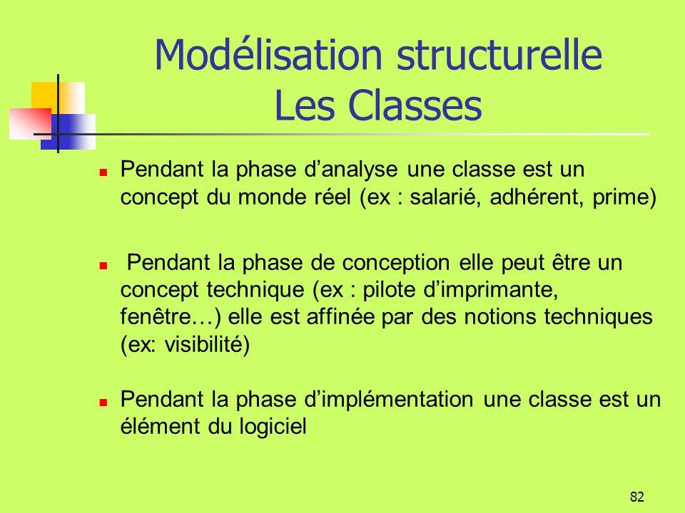 81 Modélisation structurelle Les classes Une classe est une abstraction qui représente lidée ou la notion générale que lon peut avoir dun ensemble dob