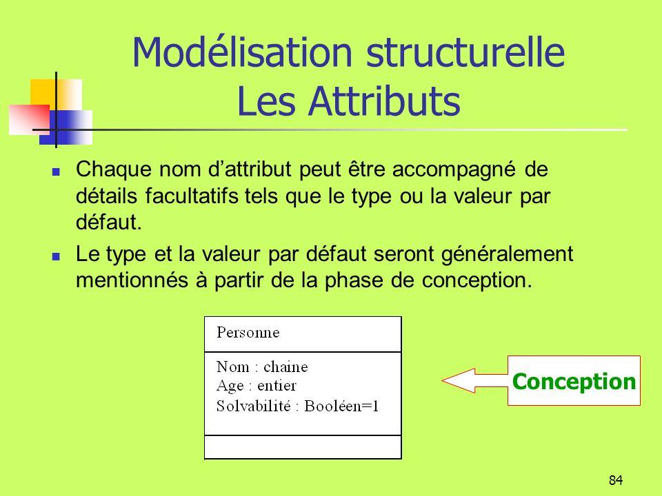 83 Modélisation structurelle Les Classes Chaque classe est représentée sous la forme dun rectangle divisé en 3 compartiments. Le 1er compartiment cont
