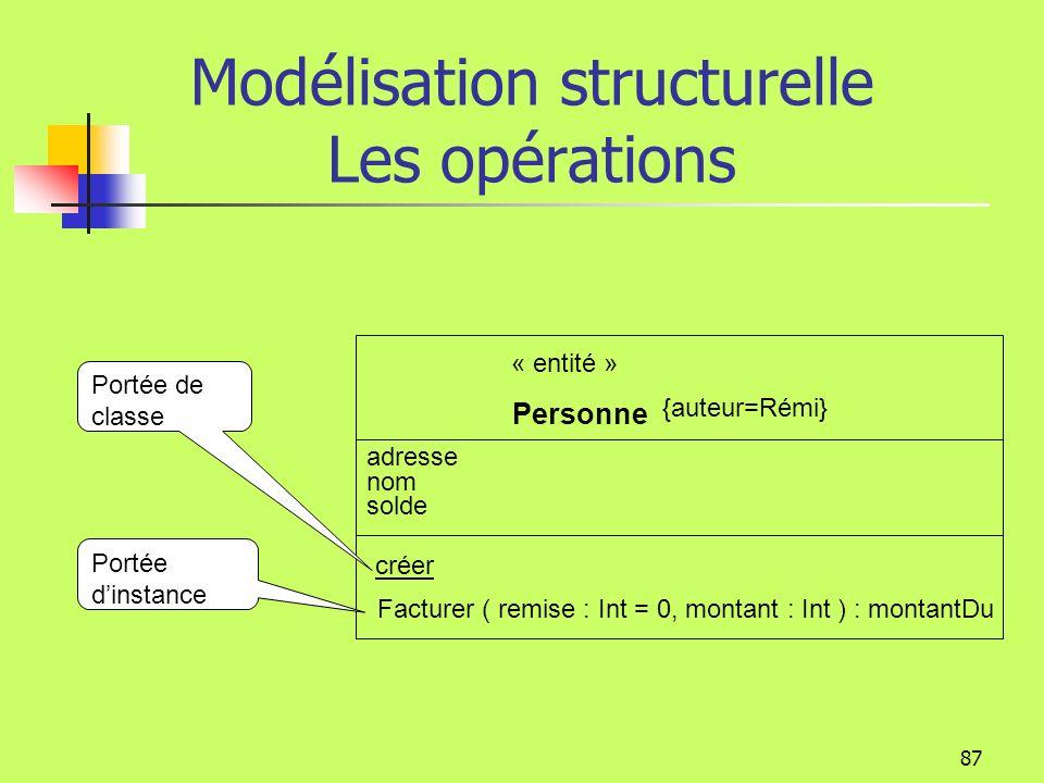 86 Modélisation structurelle Les opérations Une opération spécifie une action quun objet doit exécuter Une méthode est une procédure qui implémente un