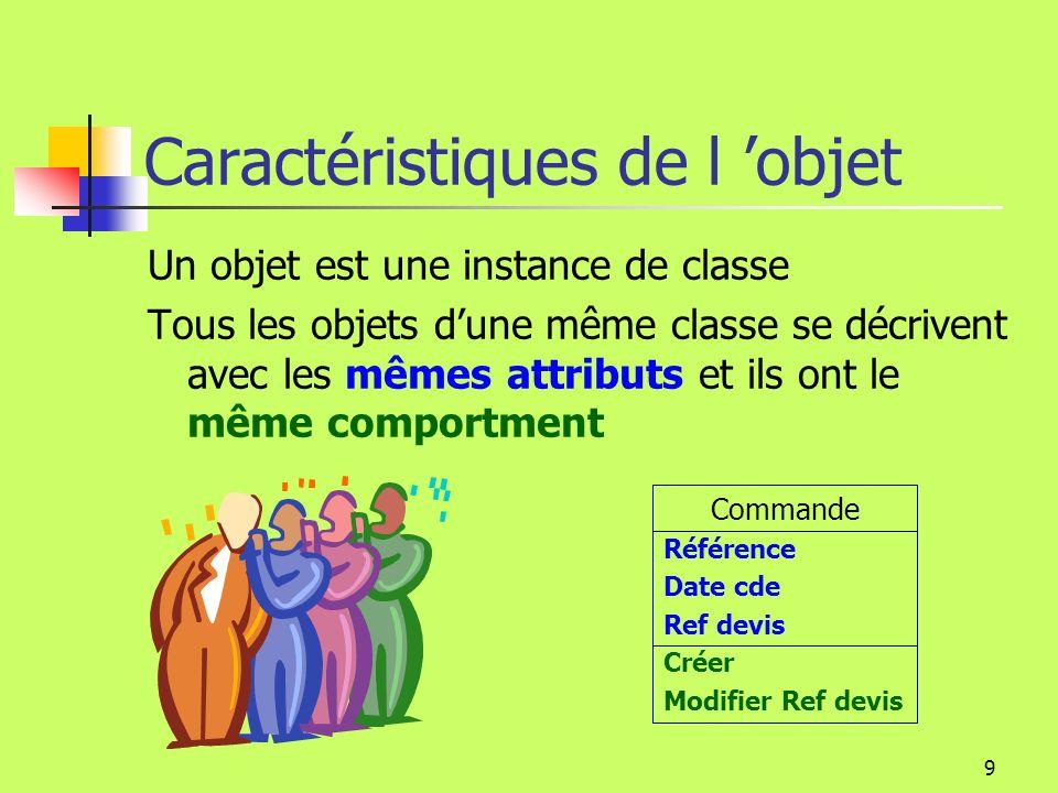 8 Caractéristiques de l objet Il existe des contraintes de visibilité entre les classes, donc entre les objets Un objet ne peut avoir accès aux propri