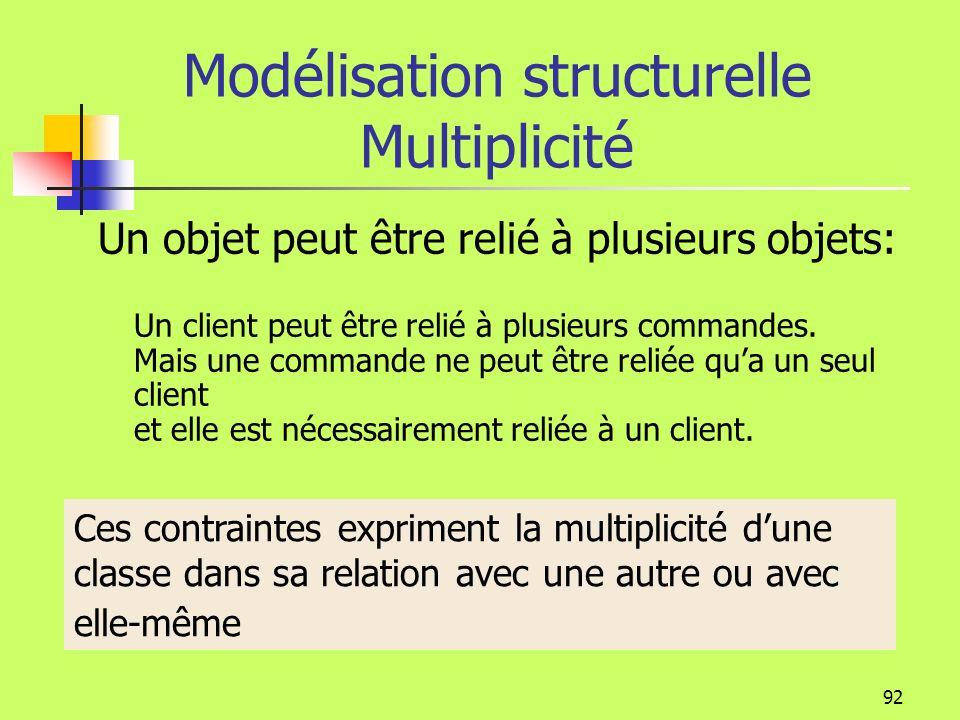 91 Passe > Modélisation structurelle Lassociation Il existe des liens entre les objets Exemple: Les commandes sont liées aux clients Commande dateComm