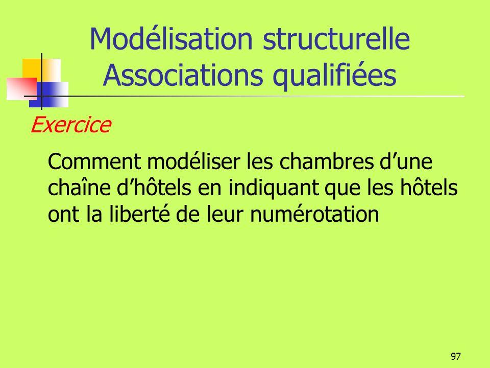96 Modélisation structurelle Associations qualifiées Le qualificatif permet de retrouver 1 ou n objets à l autre bout de l association il s é lectionn