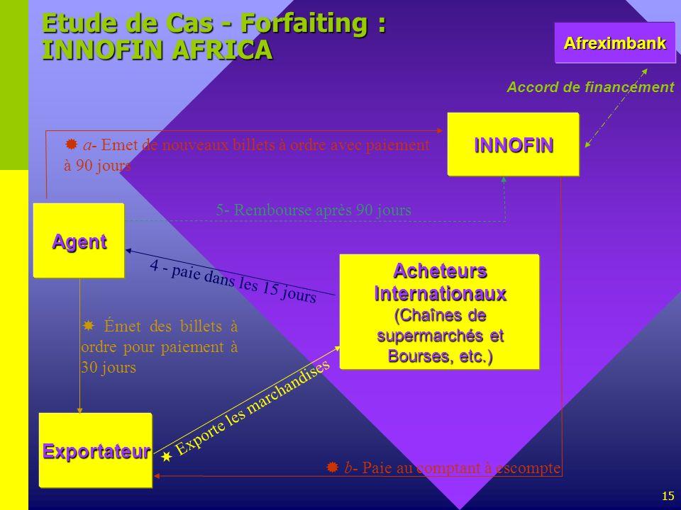 15 Etude de Cas - Forfaiting : INNOFIN AFRICA Agent Exportateur Acheteurs Internationaux (Chaînes de supermarchés et Bourses, etc.) 4 - paie dans les