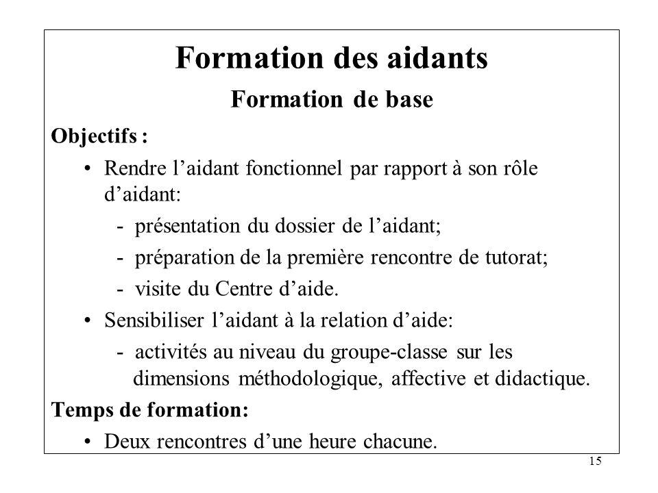 15 Formation des aidants Formation de base Objectifs : Rendre laidant fonctionnel par rapport à son rôle daidant: - présentation du dossier de laidant