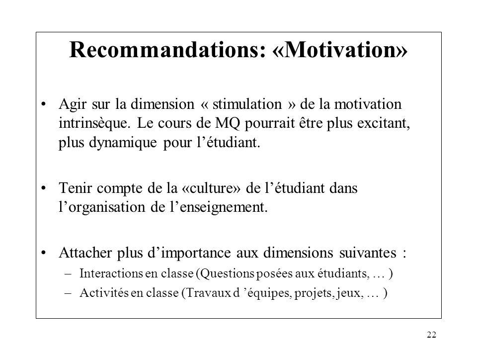 22 Recommandations: «Motivation» Agir sur la dimension « stimulation » de la motivation intrinsèque. Le cours de MQ pourrait être plus excitant, plus