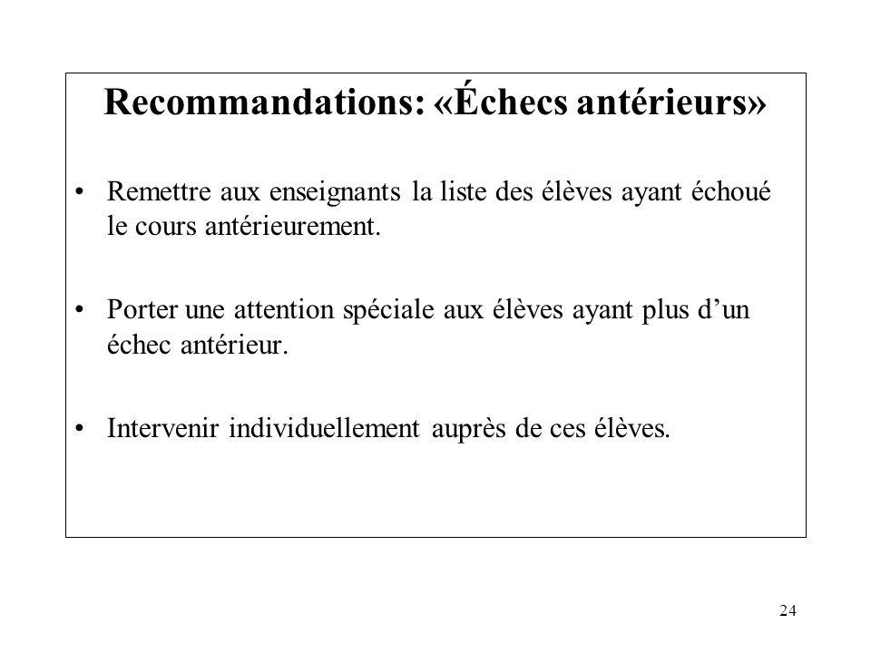 24 Recommandations: «Échecs antérieurs» Remettre aux enseignants la liste des élèves ayant échoué le cours antérieurement. Porter une attention spécia