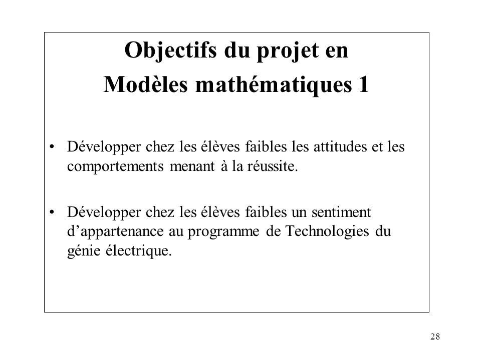28 Objectifs du projet en Modèles mathématiques 1 Développer chez les élèves faibles les attitudes et les comportements menant à la réussite. Développ