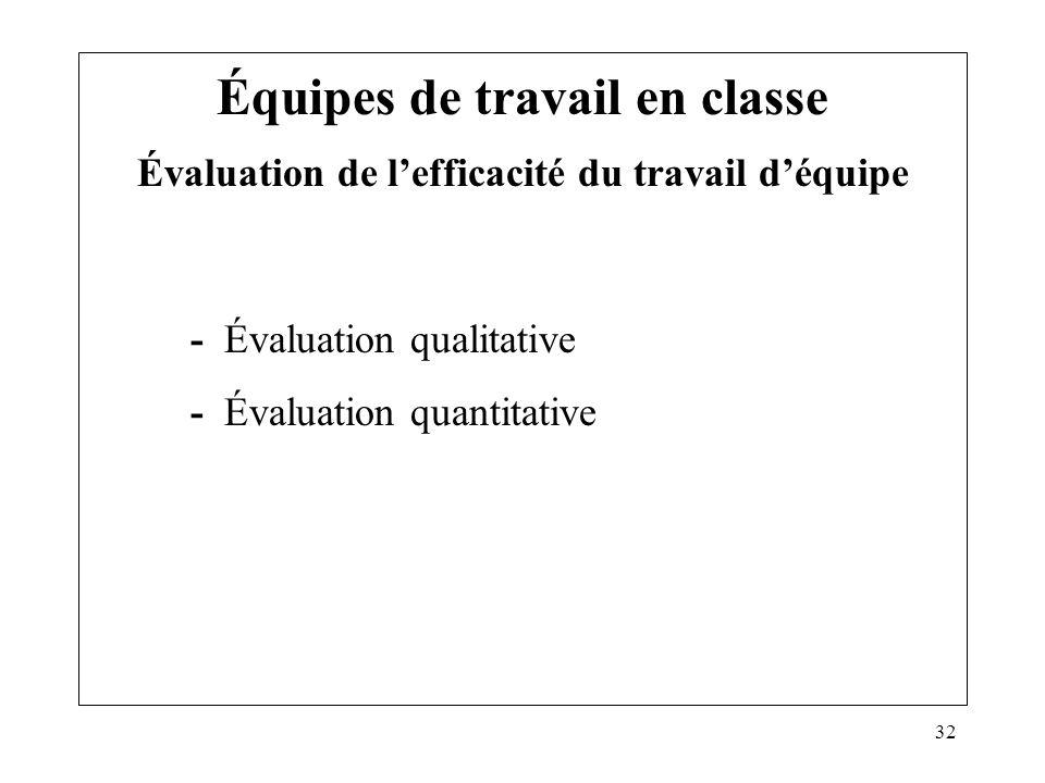 32 Équipes de travail en classe Évaluation de lefficacité du travail déquipe - Évaluation qualitative - Évaluation quantitative