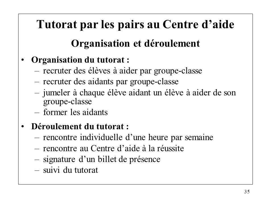 35 Tutorat par les pairs au Centre daide Organisation et déroulement Organisation du tutorat : –recruter des élèves à aider par groupe-classe –recrute