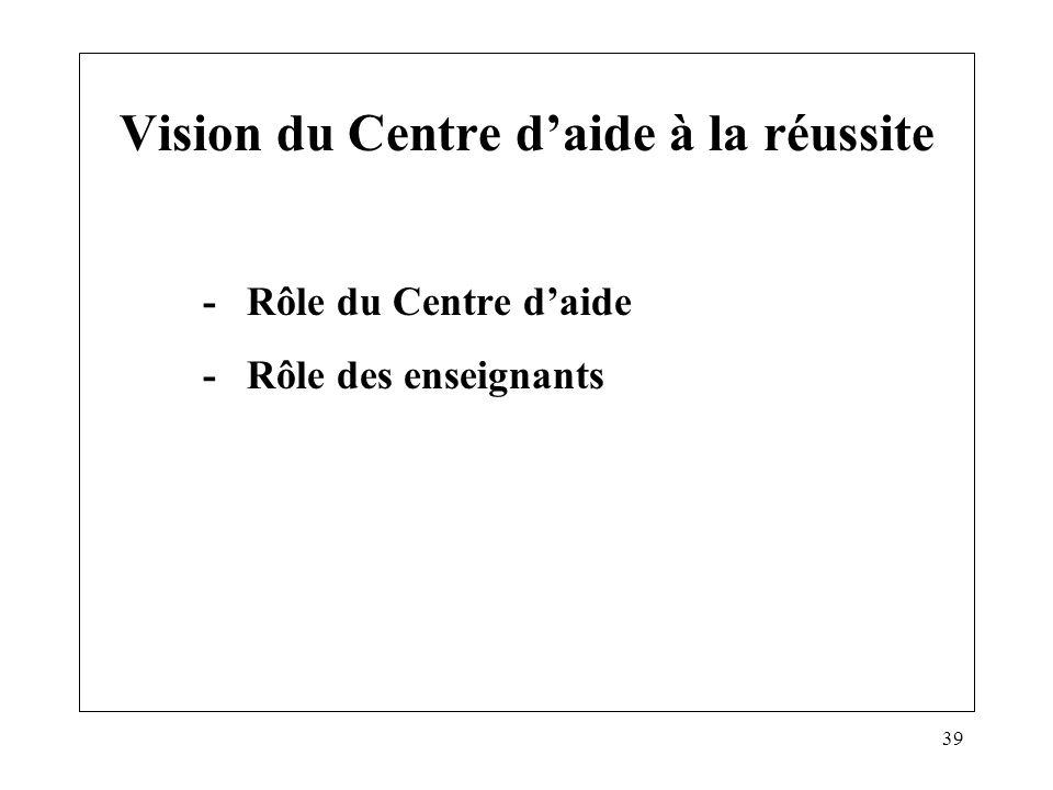 39 Vision du Centre daide à la réussite - Rôle du Centre daide - Rôle des enseignants