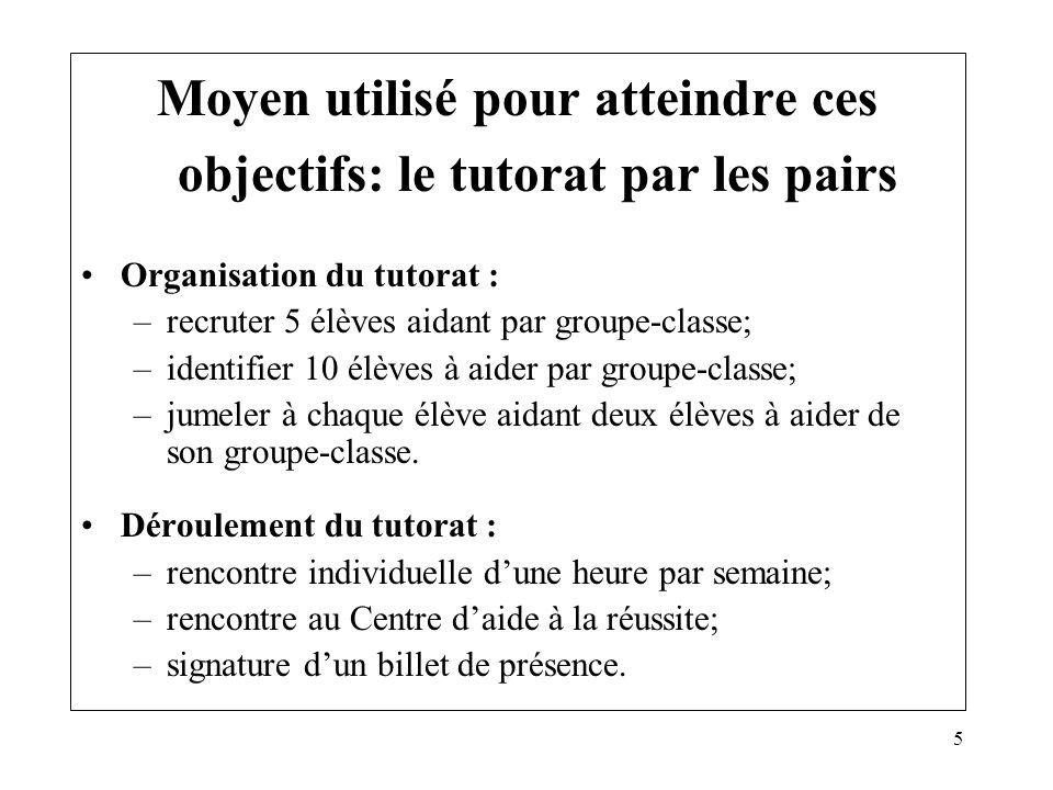 5 Moyen utilisé pour atteindre ces objectifs: le tutorat par les pairs Organisation du tutorat : –recruter 5 élèves aidant par groupe-classe; –identif