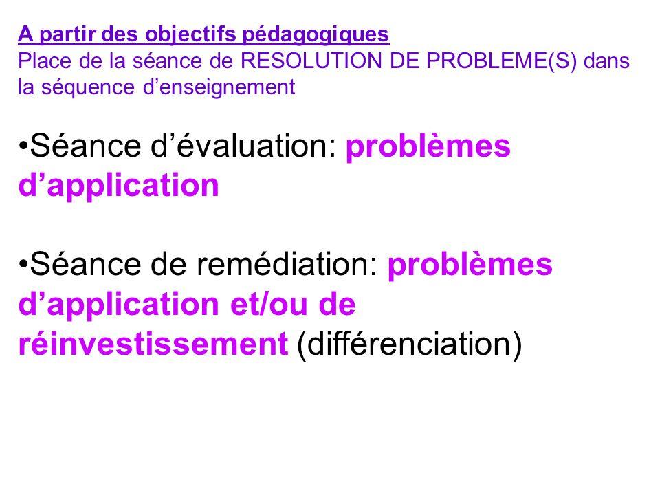 A partir des objectifs pédagogiques Place de la séance de RESOLUTION DE PROBLEME(S) dans la séquence denseignement Séance dévaluation: problèmes dappl