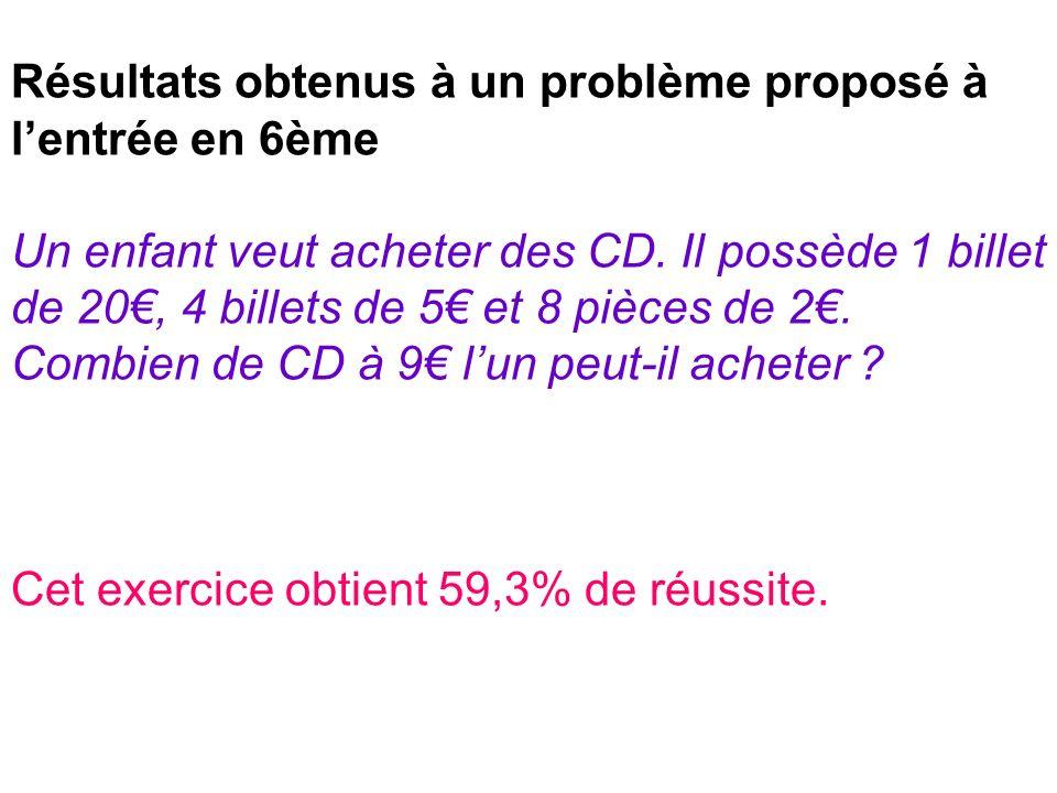 Résultats obtenus à un problème proposé à lentrée en 6ème Un enfant veut acheter des CD. Il possède 1 billet de 20, 4 billets de 5 et 8 pièces de 2. C