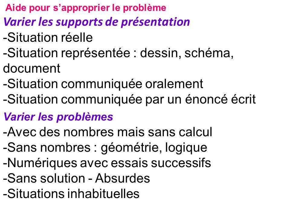 Aide pour sapproprier le problème Varier les supports de présentation -Situation réelle -Situation représentée : dessin, schéma, document -Situation c