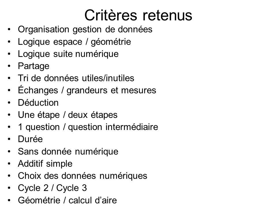 Critères retenus Organisation gestion de données Logique espace / géométrie Logique suite numérique Partage Tri de données utiles/inutiles Échanges /